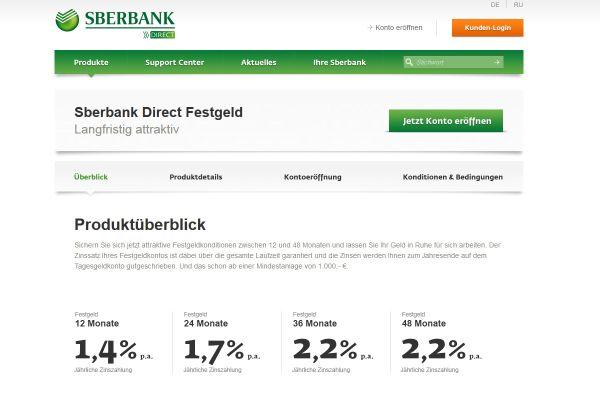 Sberbank Festgeld